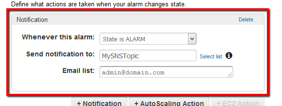 Set up the alarm state, notification topic and notification endpoint