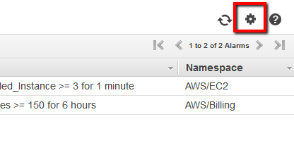 Open the CloudWatch dashboard Show/Hide Columns dialog box by clicking the configuration icon