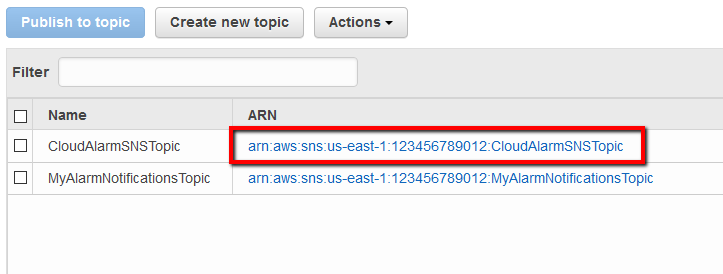 Open the newly created SNS topic configuration page by clicking on its Amazon Resource Name