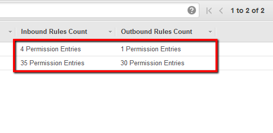 Check the number of inbound and outbound rules defined for the selected security group(s), displayed in the Inbound Rules Count and Outbound Rules Count columns