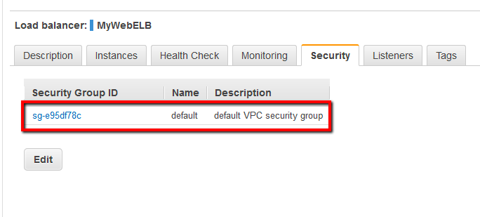 The default associated security group is the VPC security group