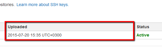 Under SSH keys for AWS CodeCommit section, in the Uploaded column