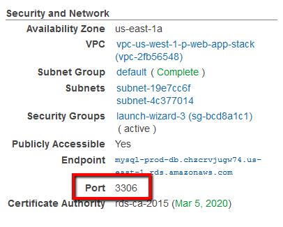 Security and Network Port number