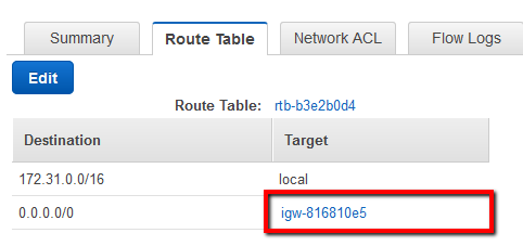 Select the subnet listed on the page and click the Route Table tab from the dashboard bottom panel